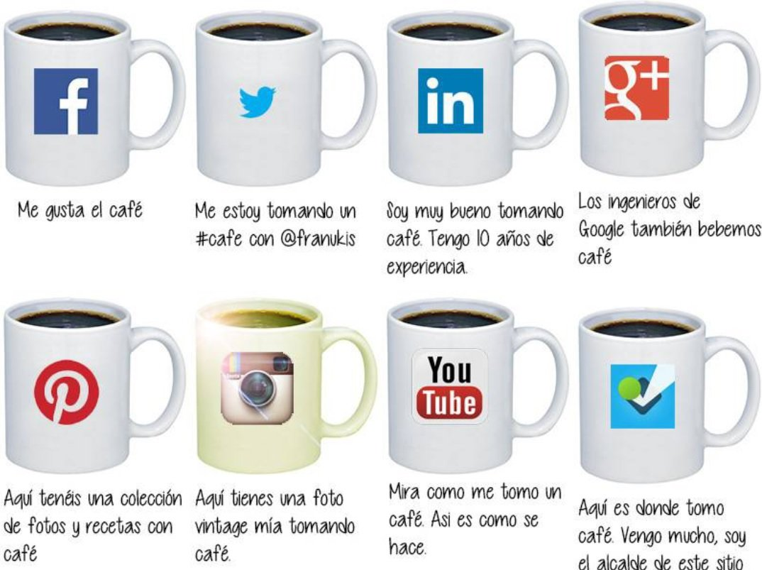 Cómo usar redes sociales